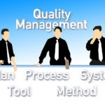 Quality Management | Quality management system (QMS)
